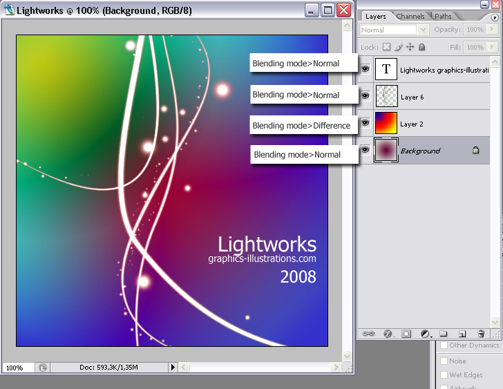 Lightworks Graphic - How it's Done